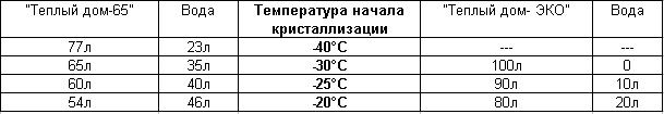 Расход теплоносителя.jpg